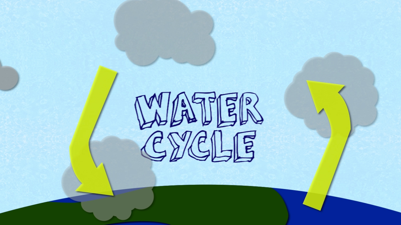 The water cycle ocean today ccuart Choice Image